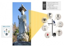 [경산]문화재청, 문화유산 스마트 보존·활용 기술 개발 공모사업에 선정